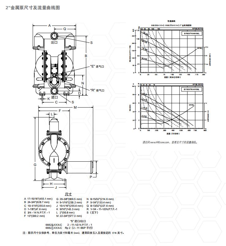 2英寸金属隔膜泵2.png