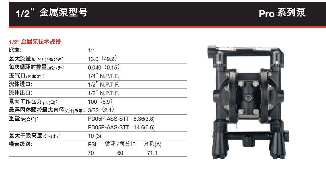 1-1-2英寸金属隔膜泵1.png