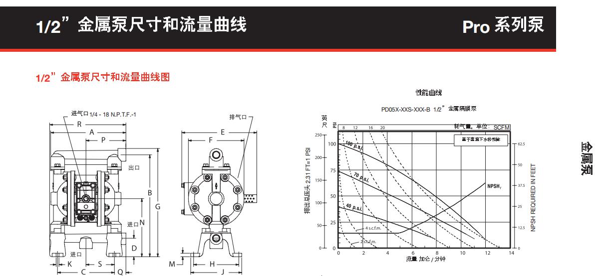 1-1-2英寸金属隔膜泵3.png