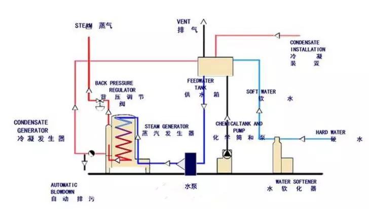 浙江雙峰鍋爐制造有限公司