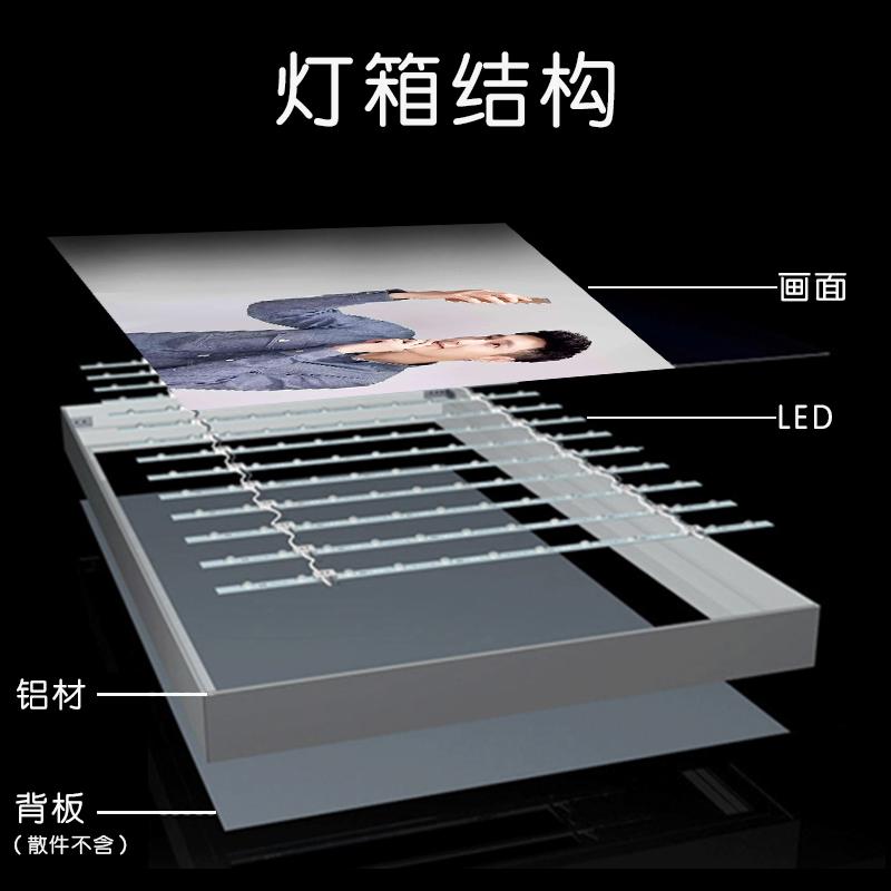 金特軟膜燈箱結構.jpg