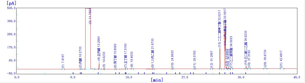 图2. 实际样品色谱图.png