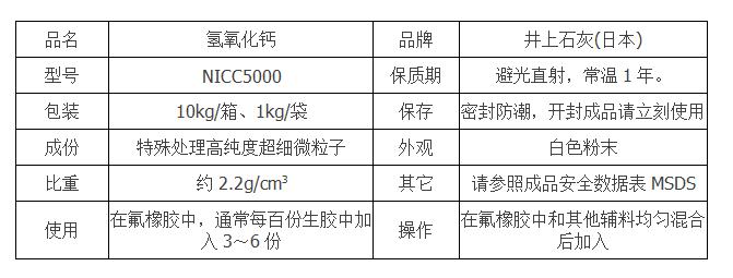 氫氧化鈣產品參數 .png