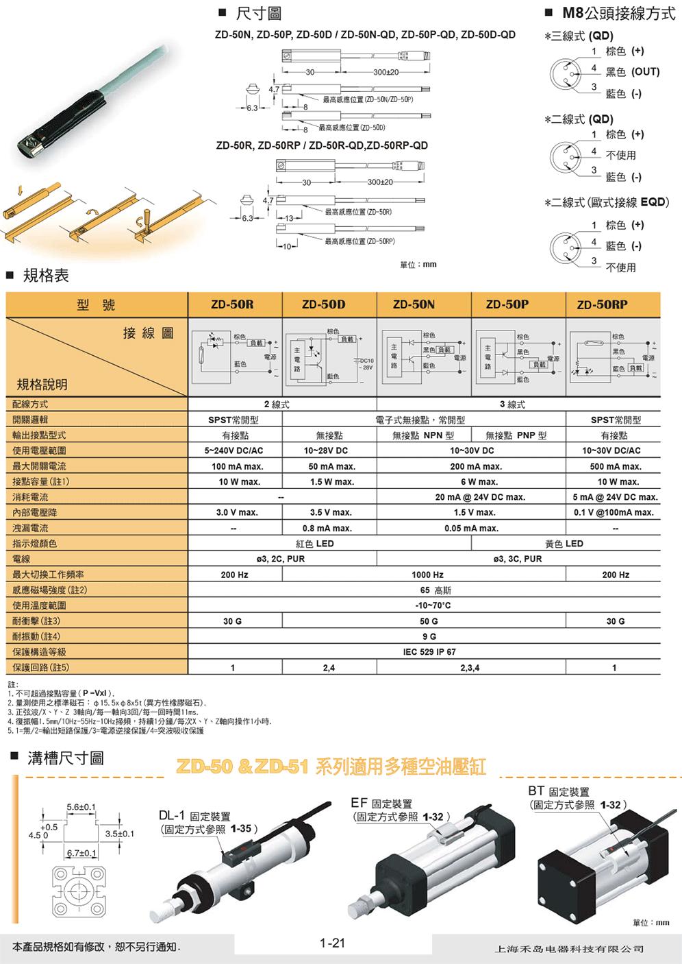 ZD-50系列 磁性开关