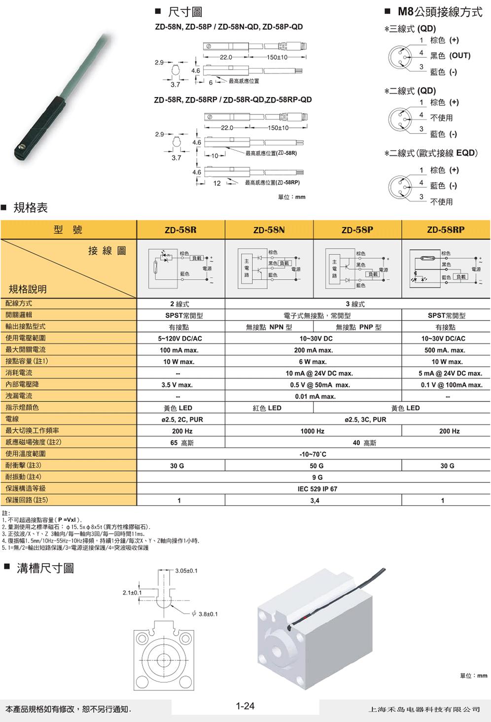 ZD-58系列磁性开关.png