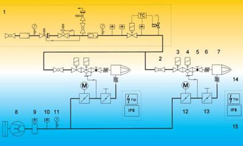 铝加工行业的熔炼炉2.jpg