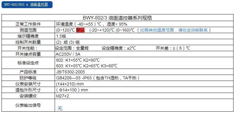 福建力得BWY-802-803 A 油面温控器技术指标.JPG