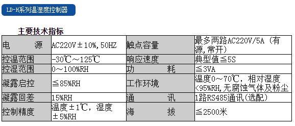 福建力得LD-H系列温湿度控制器技术指标.JPG