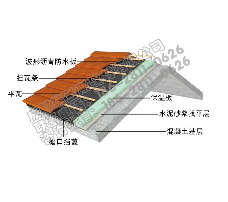 波形沥青防水板屋面系统结构屋面防水材料屋面辅材屋面保温材料.jpg
