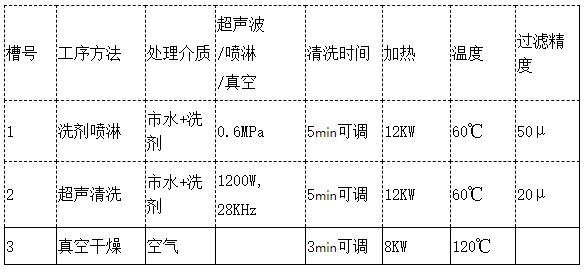 深圳真空水洗机厂家