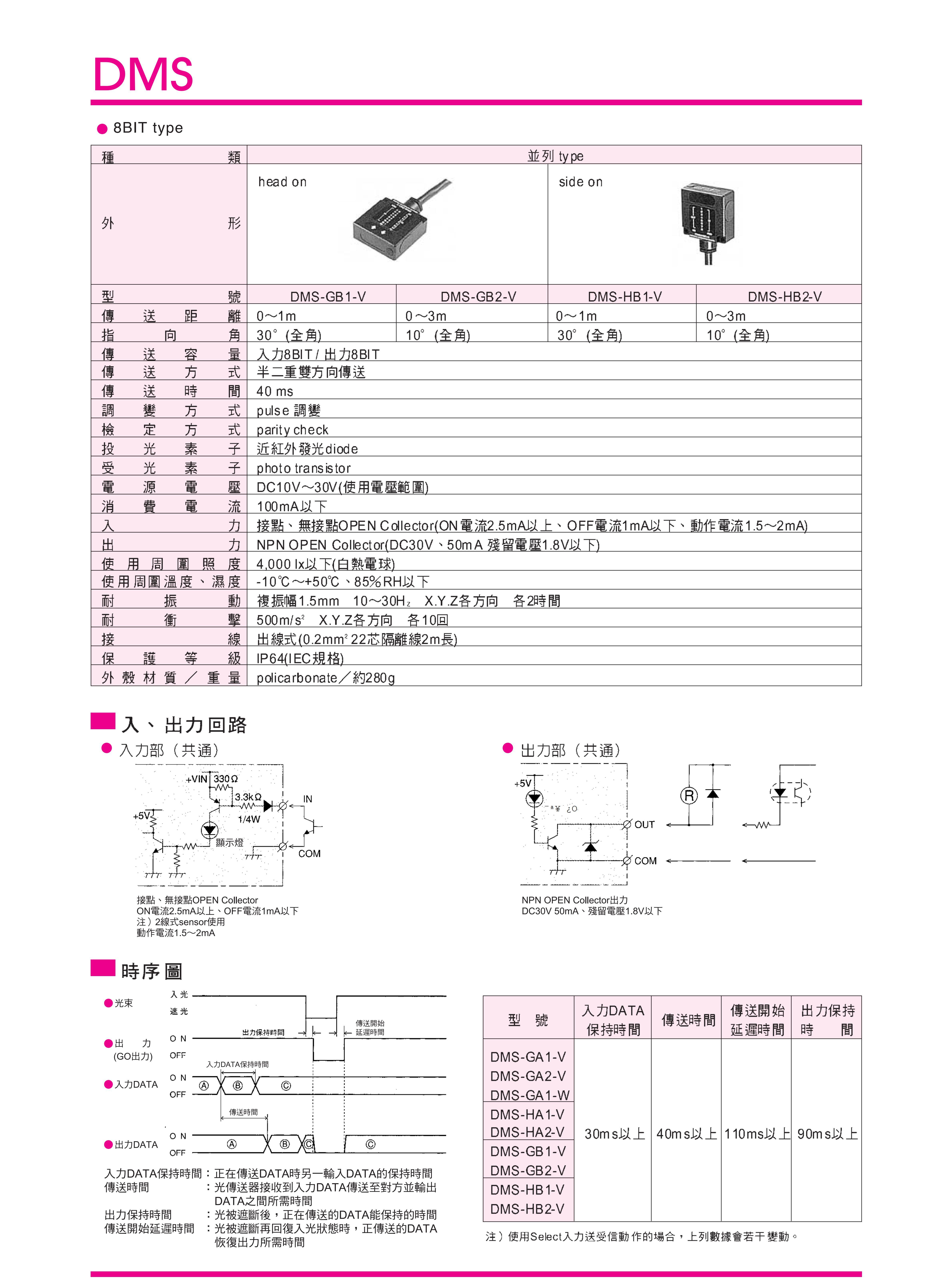 光传输模块_01.jpg