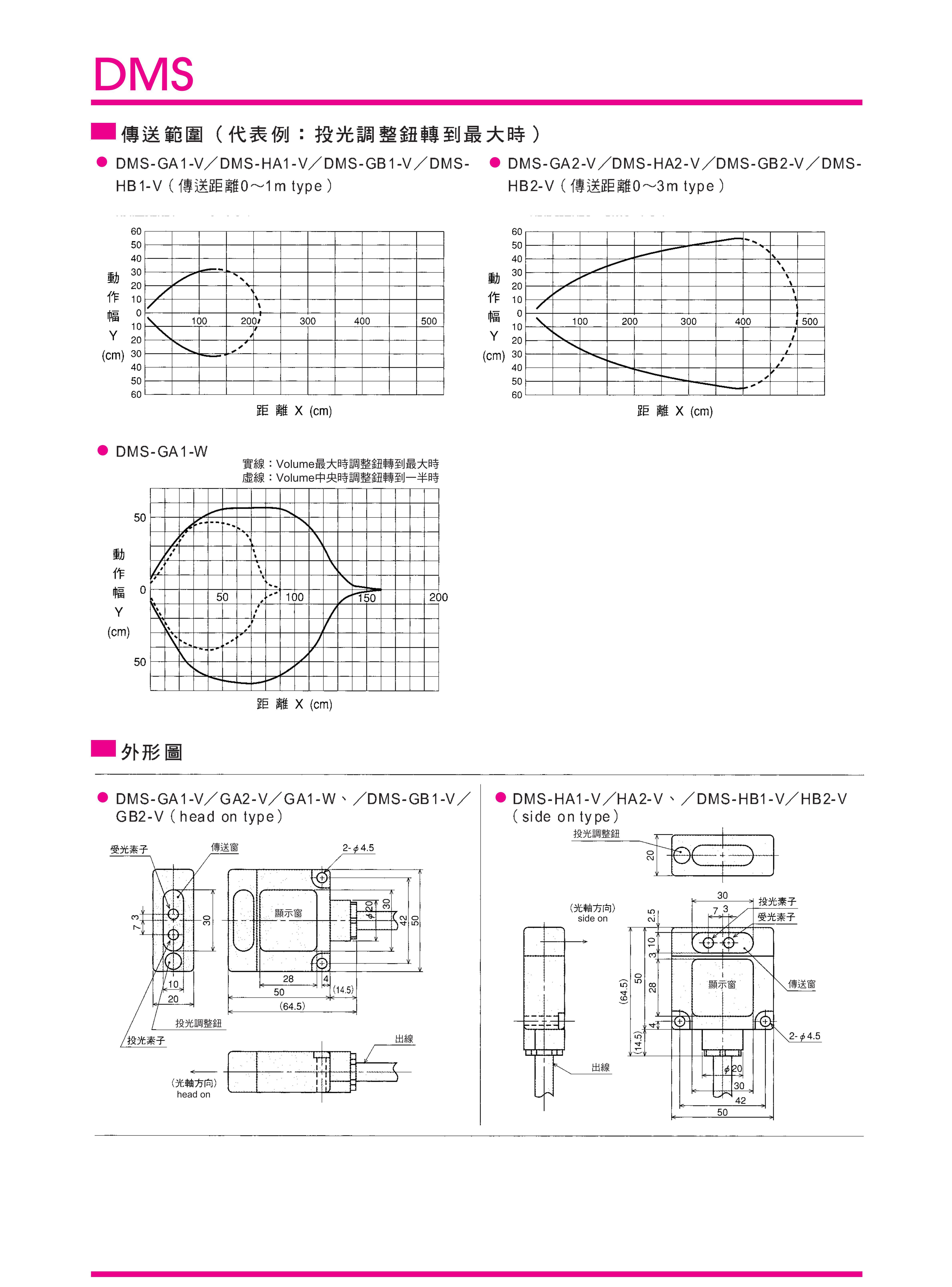 光传输模块_02.jpg