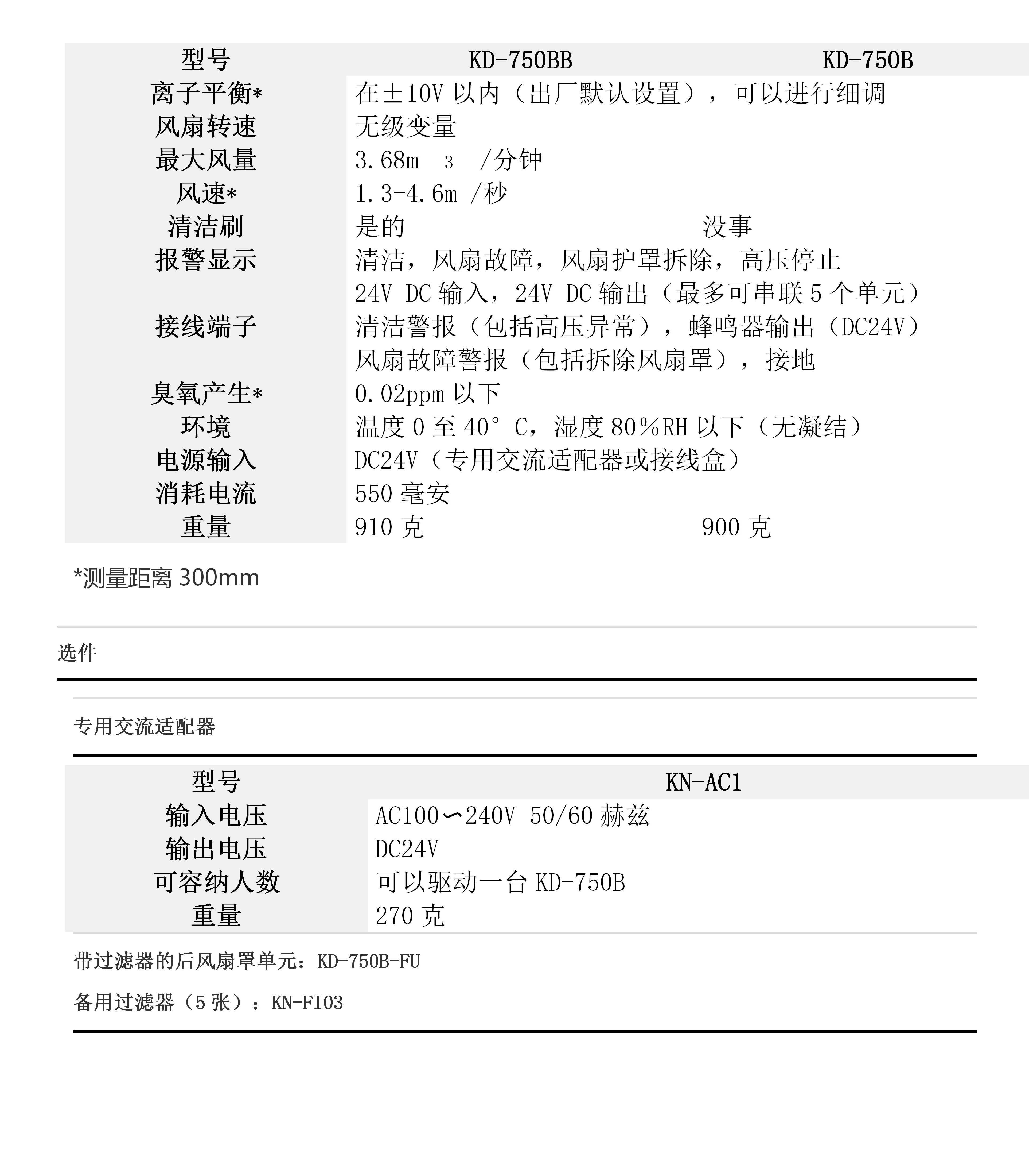 KD750BB-750B_03.jpg