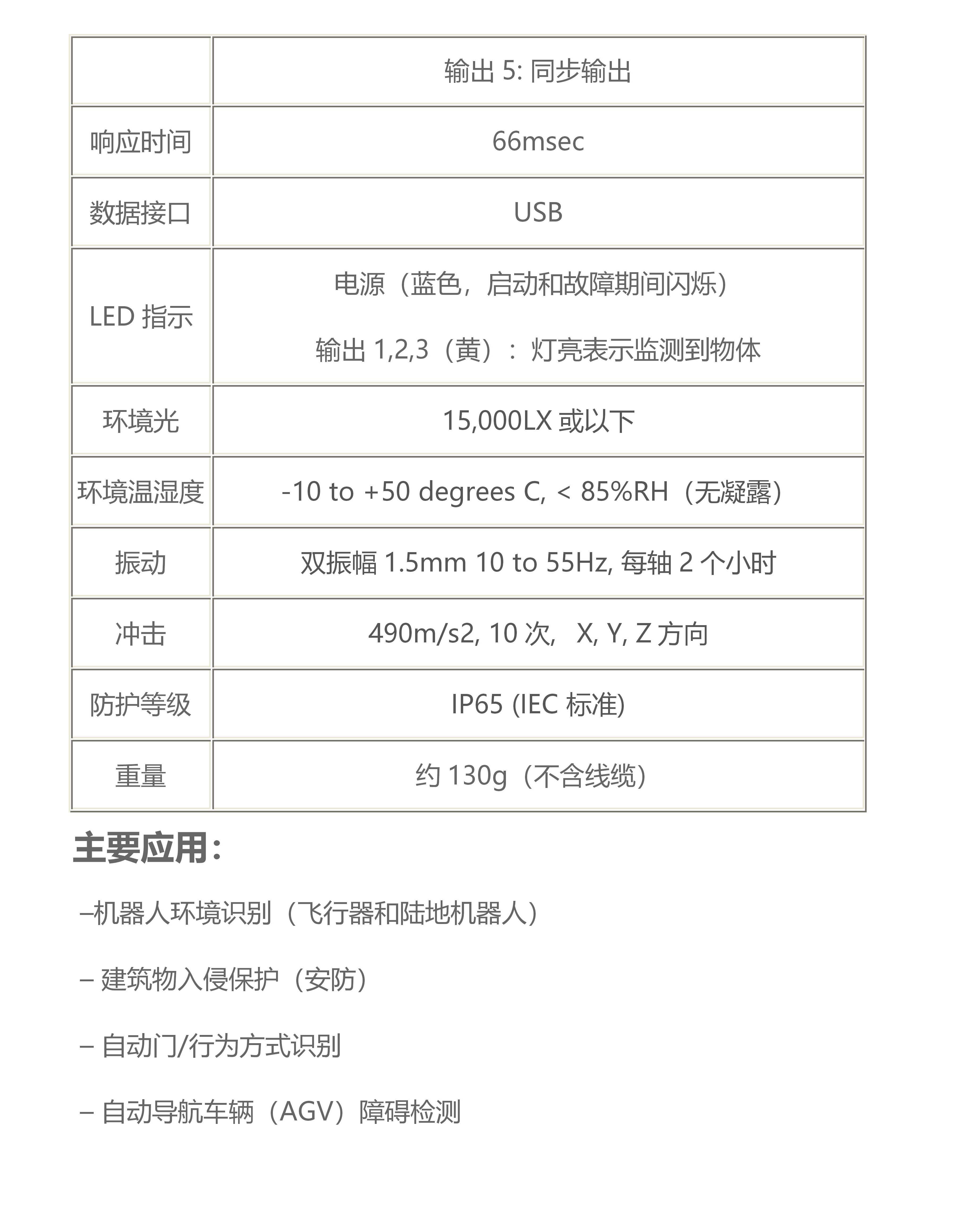 UST-05LN_02.jpg