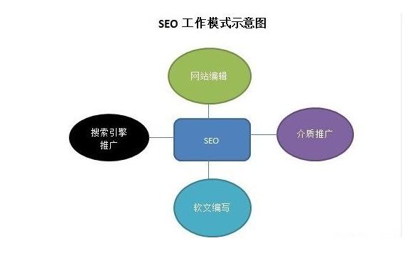百度搜索引擎原理一、抓取构建数据库的基本框架和蜘蛛抓取系统