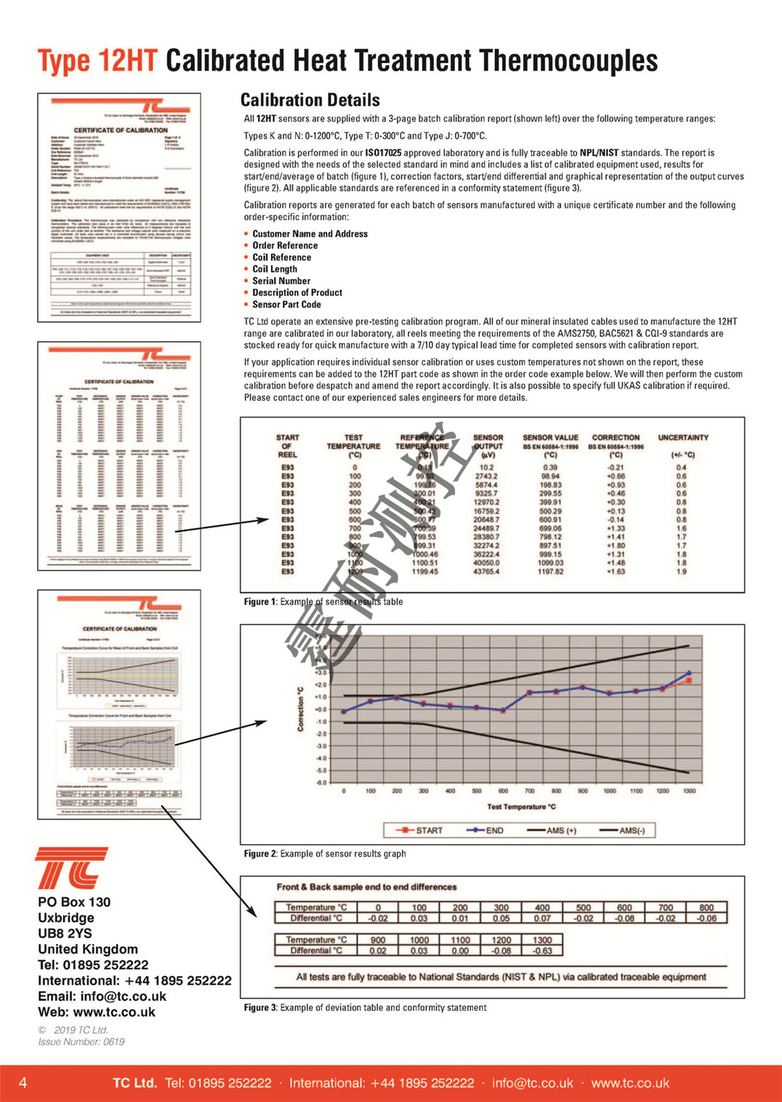 Calibrated-Thermocouples-for-Heat-Treatment-Applications-Type-12HT_页面_4.jpg