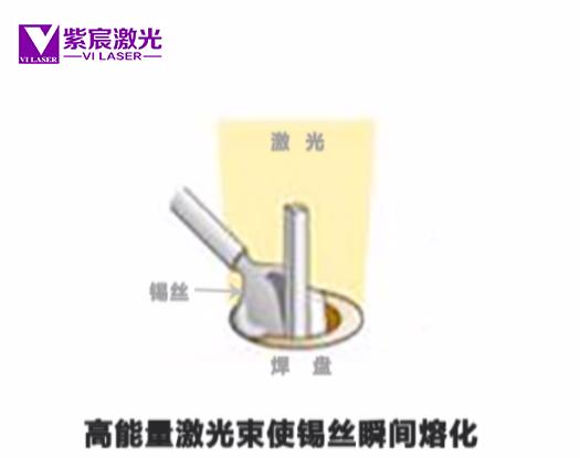 激光焊锡丝