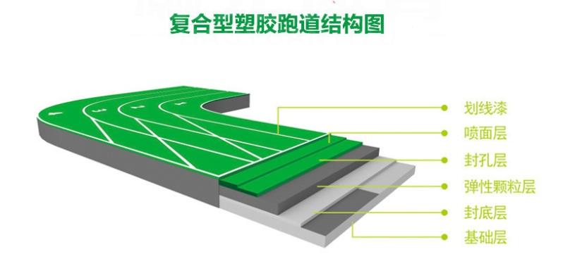 复合型塑胶跑道.png
