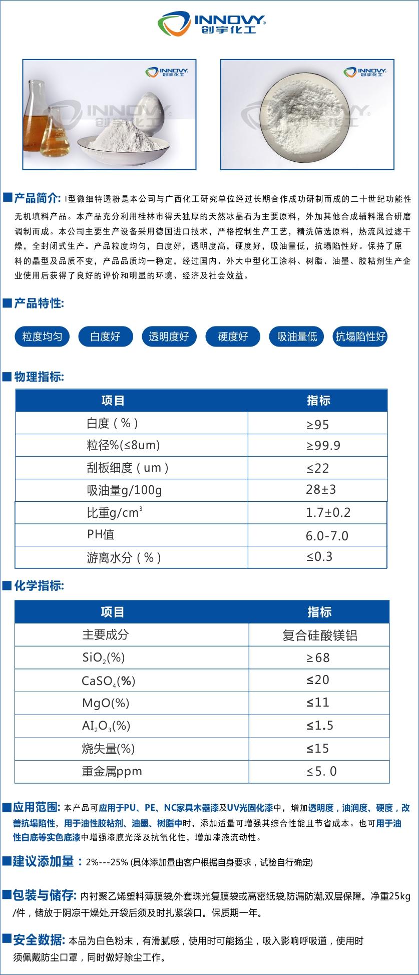 微细透明粉I-5008