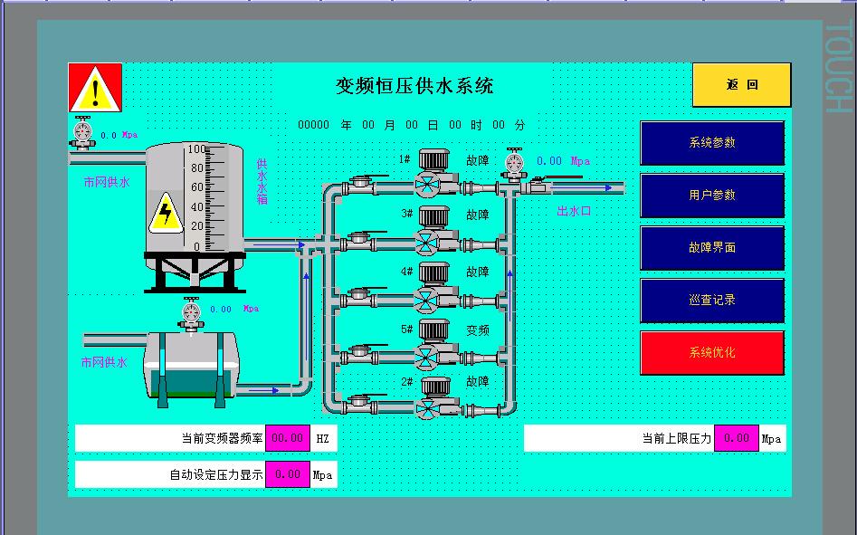 恒壓供水控制裝置
