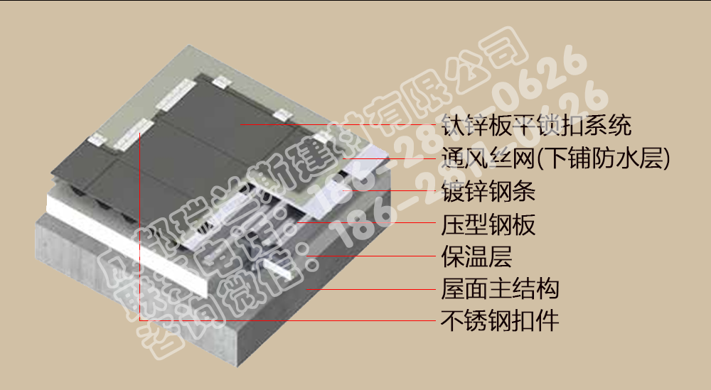 金屬屋面平鎖扣鈦鋅板系統.png