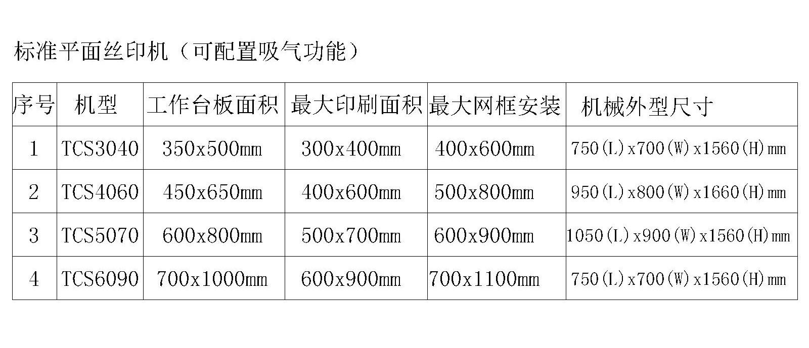 標準平面絲印機參數.jpg