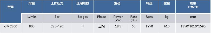 GMC800壓縮機參數.png