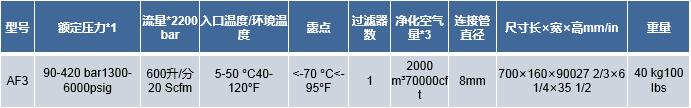 空氣過濾系統AF3.png
