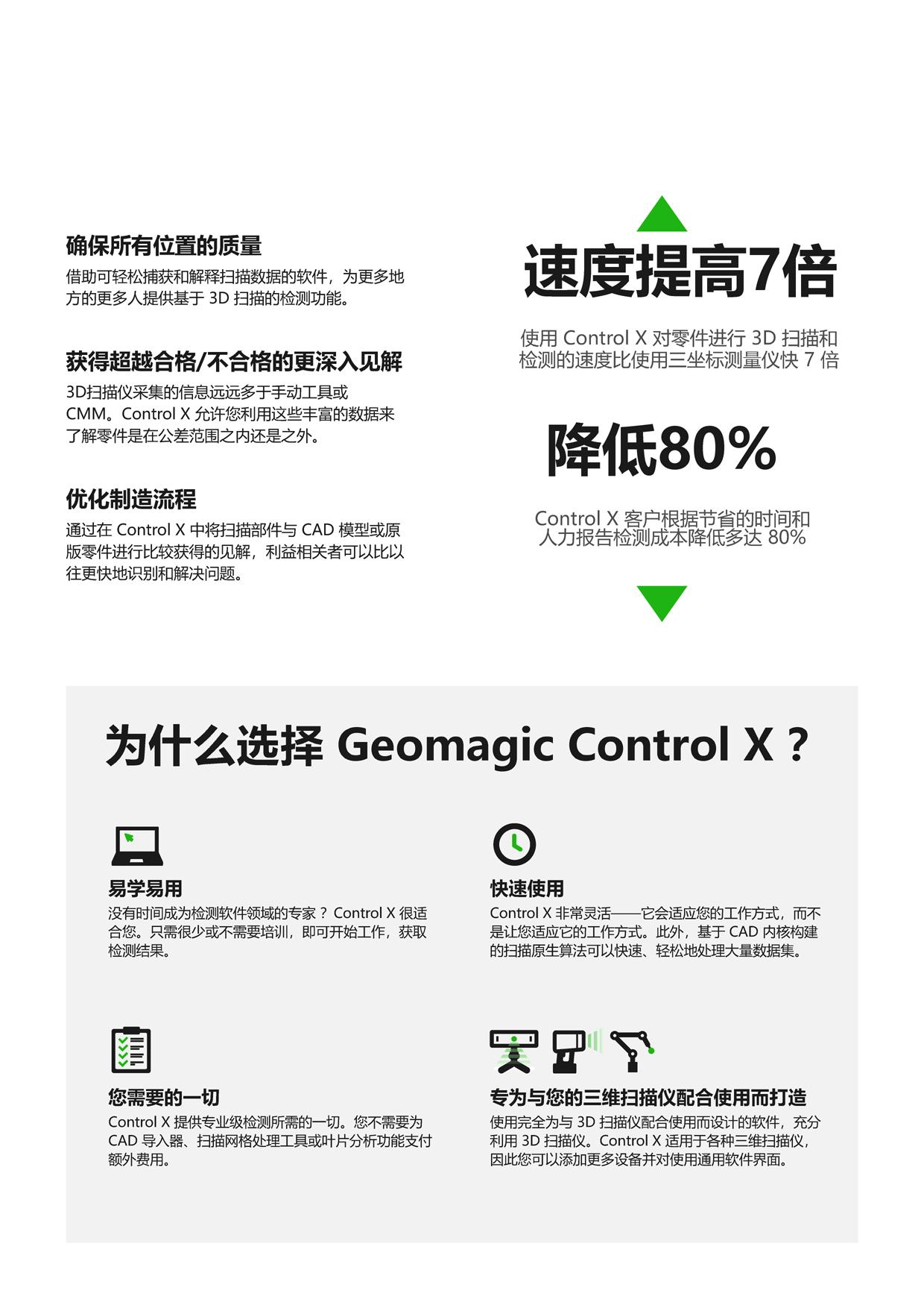 Controlx-CN_页面_3 拷贝.jpg