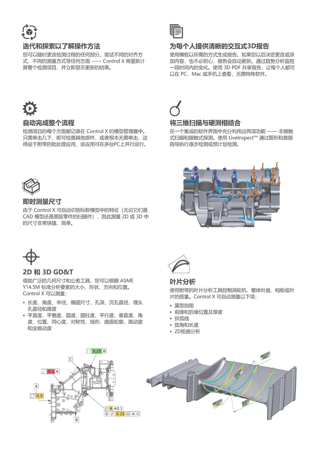 Controlx-CN_页面_5.jpg