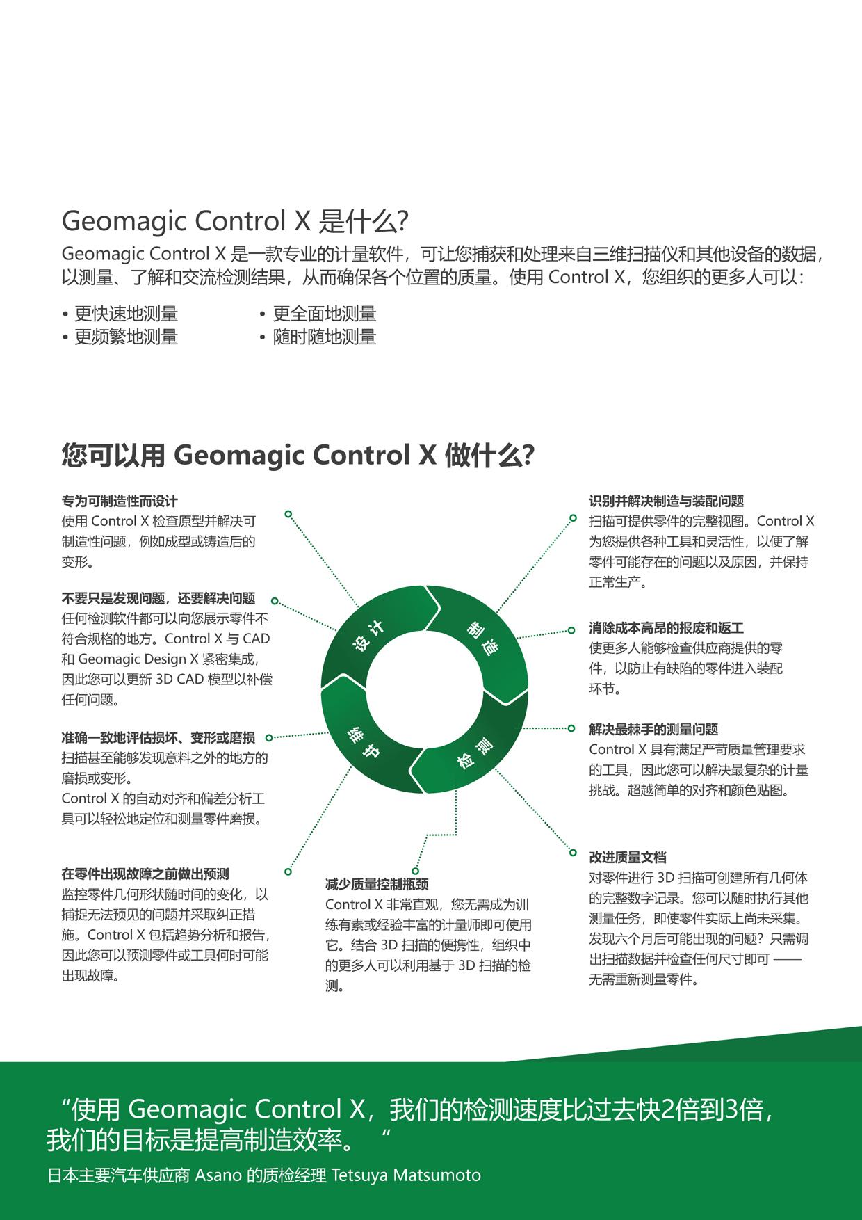 Controlx-CN_页面_2 拷贝.jpg