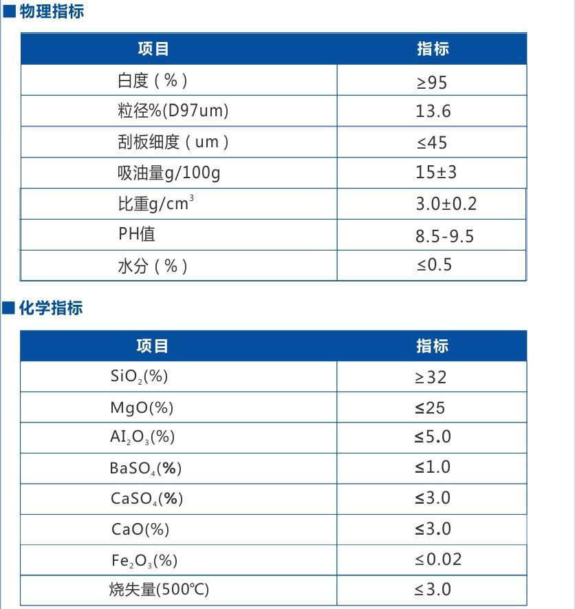 重质碳酸钙技术指标的意义及对应用性能的影响
