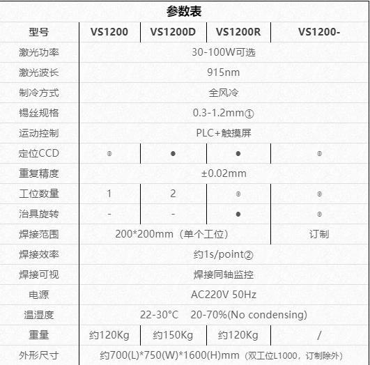 fpc/PCB电路板焊接参数