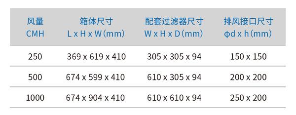 高效排风口尺寸.jpg