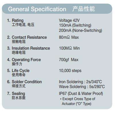 旋转编码开关/MER-10产品性能.png