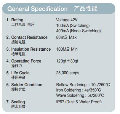 旋转编码开关/SKAR-16产品性能.png