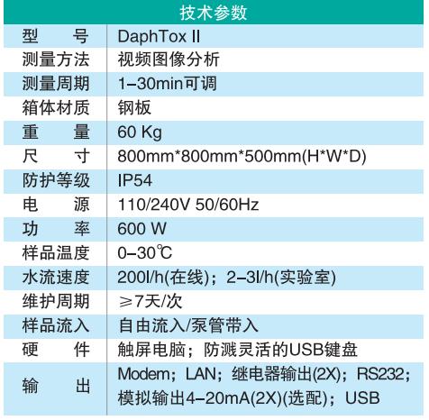 大型蚤毒性仪-01.png