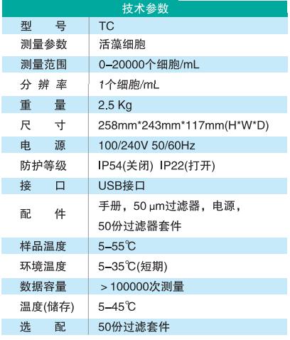 藻个数测定仪-1.png