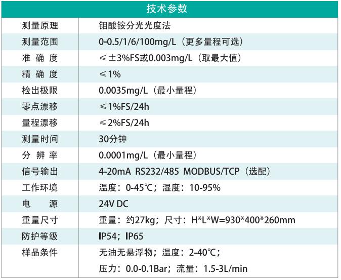 在线小型化总磷水质分析仪-1.png