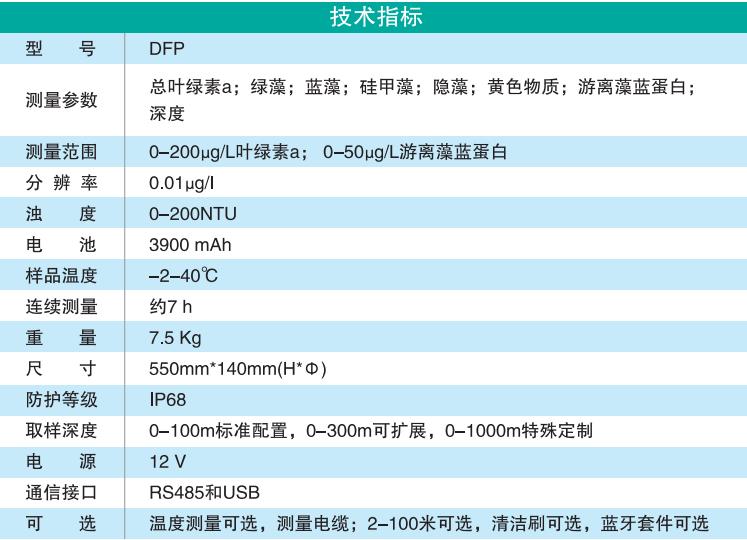 剖面原位藻毒素预警仪(附带藻分类)-1.png