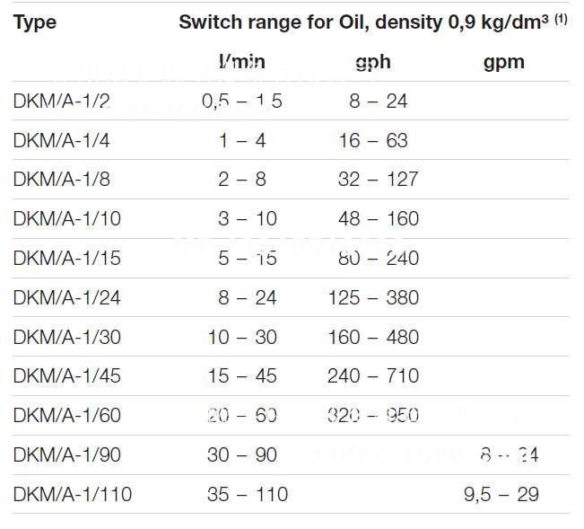 DKMA参数表.jpg