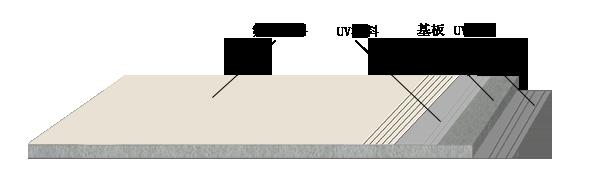 適用于:隧道防火板_硅酸鈣板_玻鎂板_防火板_隧道頂板