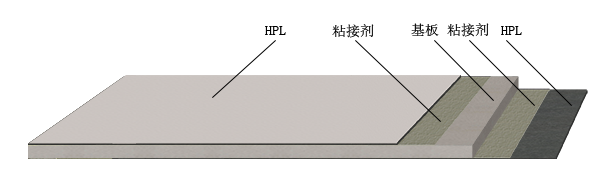 適用于:_鋼鈣板_冰火板_氟碳預涂板_三胺板