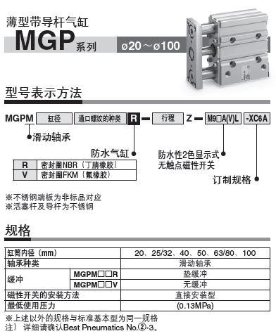 SMC強耐水性氣缸 (滑動軸承)MGPM40-125AZ-XC8.JPG