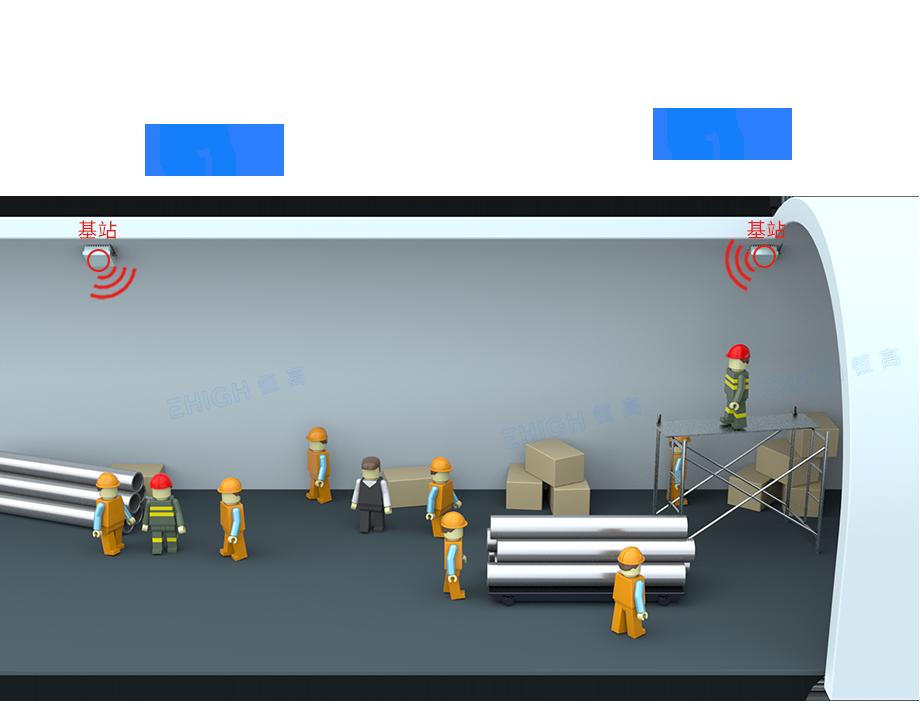 隧道人员定位系统架构