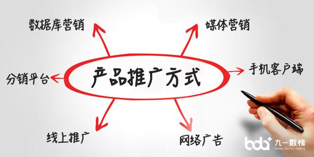 产品推广的方式、方法和技巧