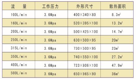 泵车应用系列-参数.png