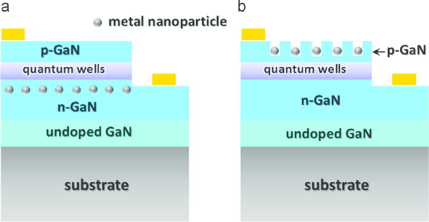 金属纳米粒子层.png
