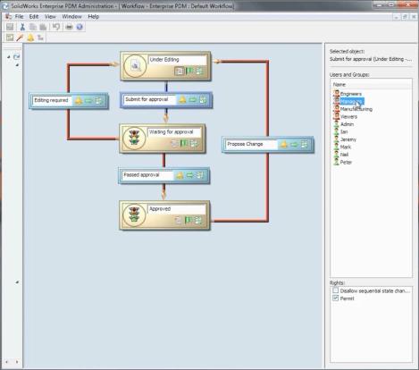 SOLIDWORKS PDM的流程自动化