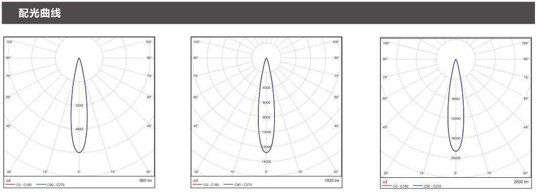 雅致C系軌道5.jpg